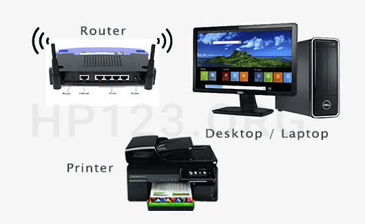 123-hp-dj3655-printer-wireless-connectivity