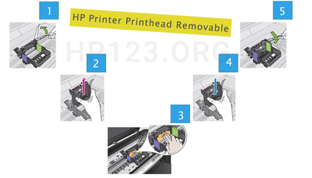 123.hp.com/setup 3635-printerhead-removable