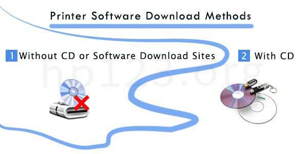 123.hp.com/setup 250-printer-software-driver-download