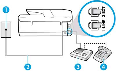 123-HP-Officejet Pro-8614-faxing-process