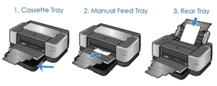 123.hp.com/setup 131-different-paper-trays